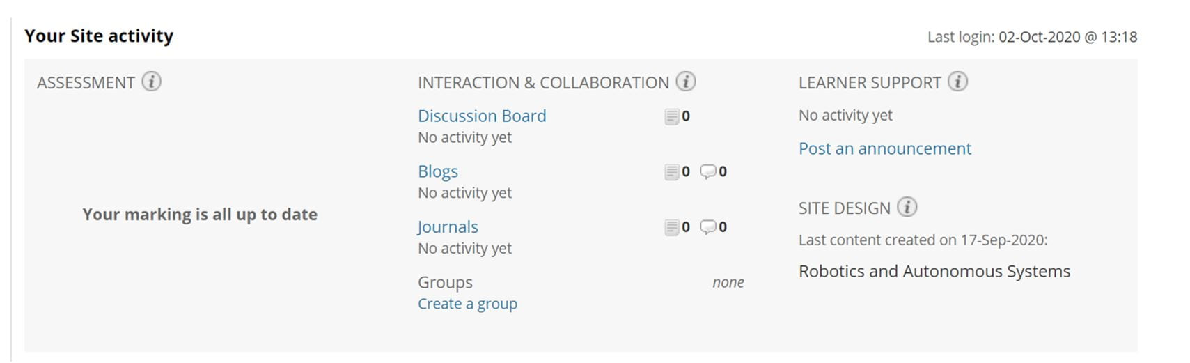 Screenshot of the Your Site Activity area of Retention Centre.