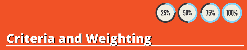 Image text: Criteria and Weighting