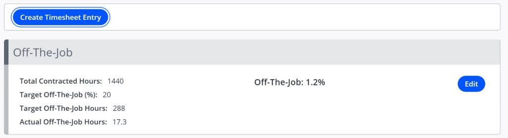 A screenshot of the Timesheets area of the One File portfolio. A Create Timesheet Entry button is shown. Below this is a summary of total time recorded and percentage of off the job hours.