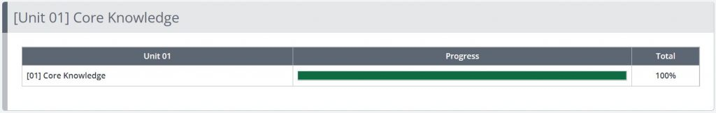 A screenshot of the unit summaries page in One File. This image shows a block titled Unit 1 Core Knowledge. The progress bar is filled with a green bar and the total column shows a figure of 100%.
