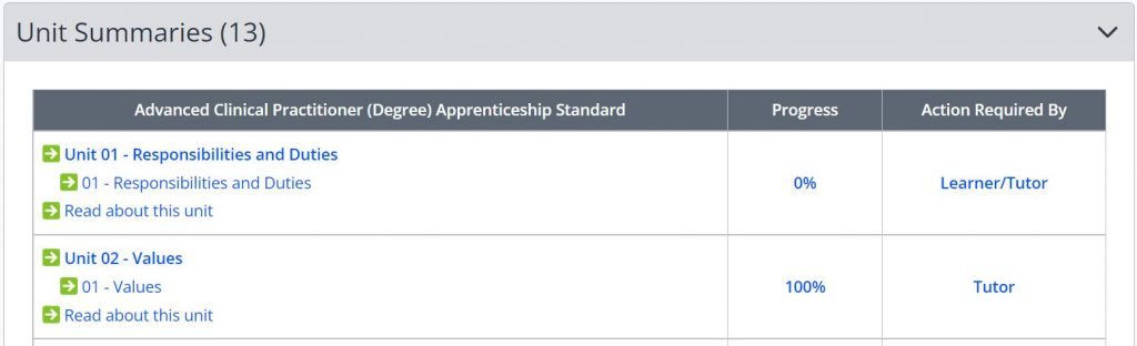 A screenshot of the Unit Summaries tab of a Learner's portfolio in One File. A table is shown with three columns, the first is the apprenticeship standard unit, the second is progress, the third is action required by. Two units are shown in the table, the first is set to 0% progress and the action is required by both learner and tutor. The second unit is set to 100% progress and the action required by is for the tutor.