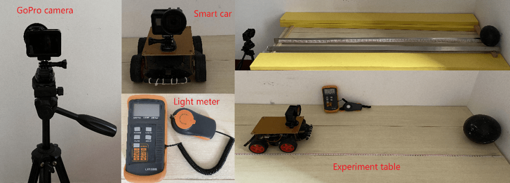 Fig. 2 Experimental devices