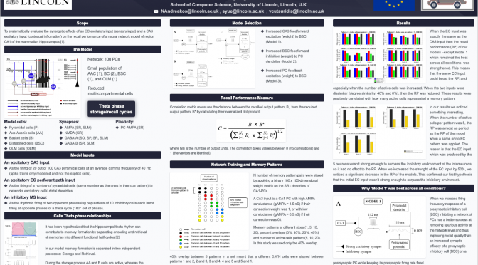 CNS 2021 online conference poster