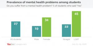 Mental health prevalence-01