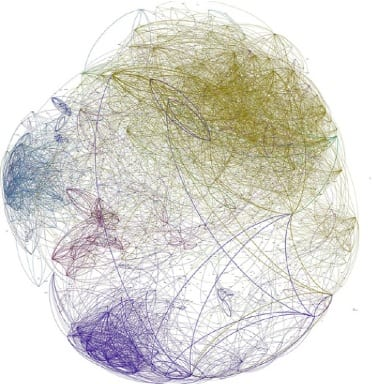 Review: network and relationship visualisation | Stories