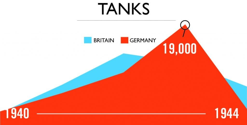 G8 tanks