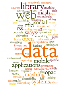 Wordle: Mashed Library Pancakes and Mash interests