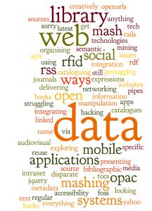 Wordle: Mashed Library Pancakes and Mash interests