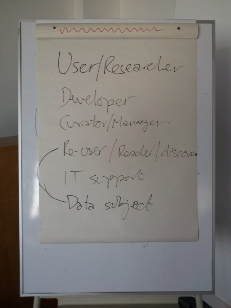 Types of users