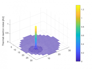 radial_distribution