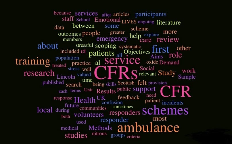 CFRs Word cloud