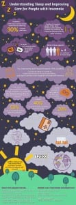 Understanding-sleep-and-improving-care-for-people-with-insomnia-
