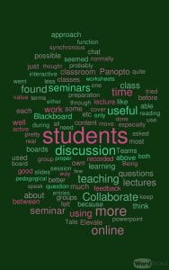Word cloud for which approaches to online learning worked for you