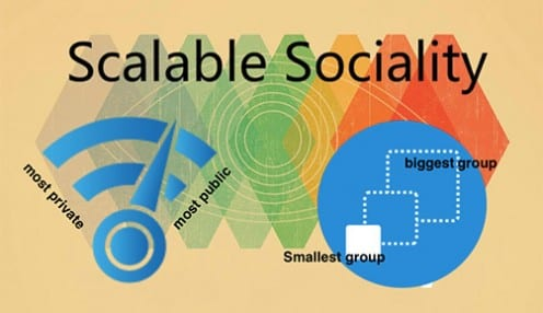Scalable Sociality Infographic