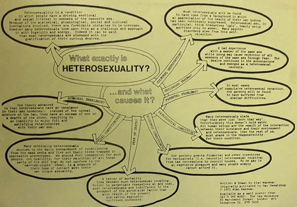 Poster on 'What exactly is Heterosexuality'