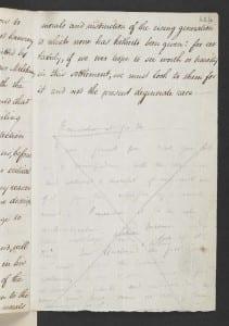 Elizabeth Paterson to Maria Sophia Bentham, 7 Oct 1800 (p.1) British Library Add. MS  33,453, fo. 424r