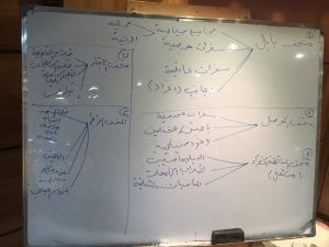 Photo of museum managers' answers to questions (in Arabic) - 2