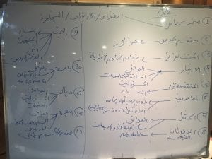 Photo of museum managers' answers to questions (in Arabic) - 4