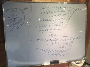 Photo of museum managers' answers to questions (in Arabic) - 7