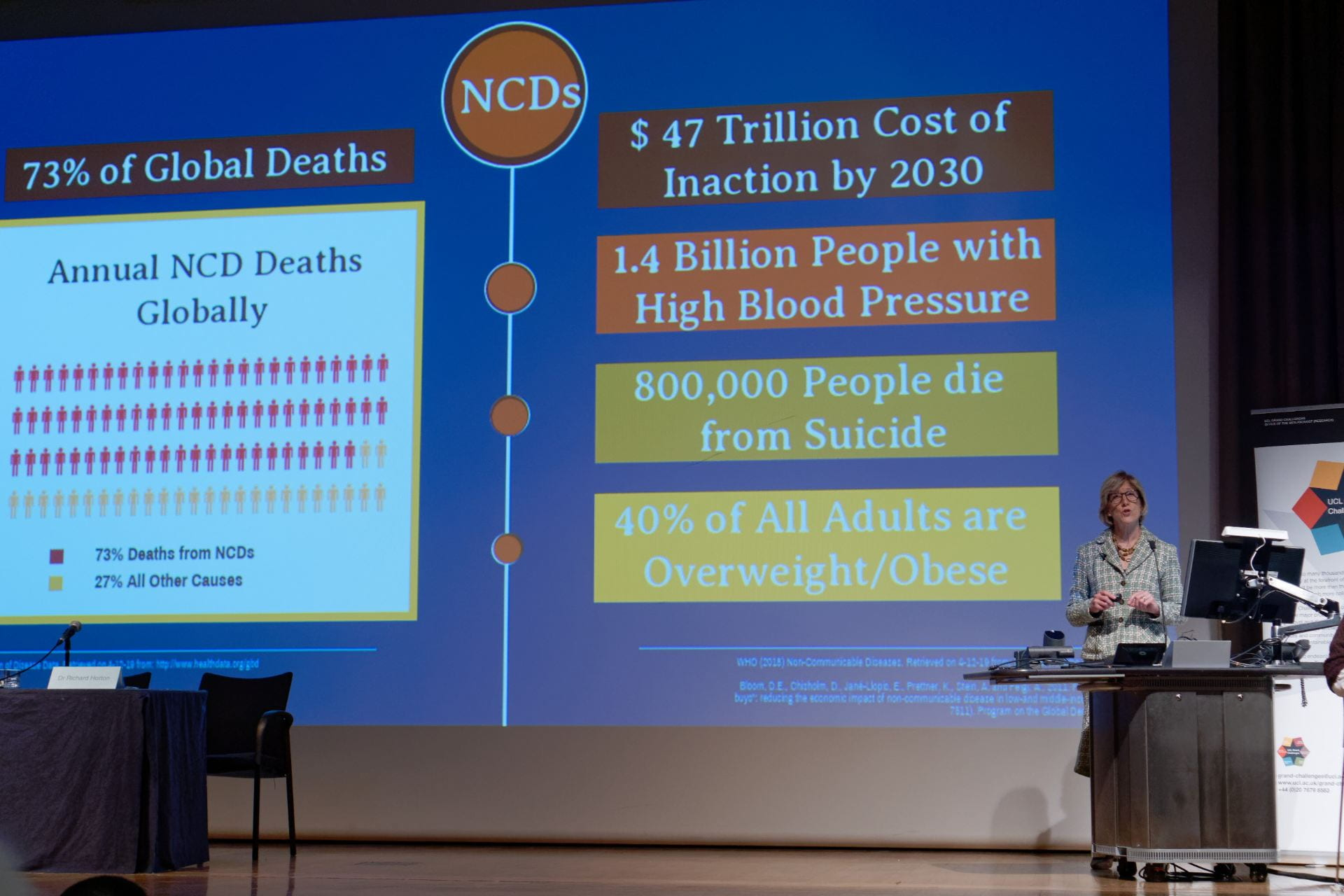 Non-communicable diseases are a global health emergency