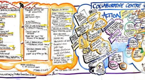 Inclusion Health: Co-producing a research and advocacy agenda