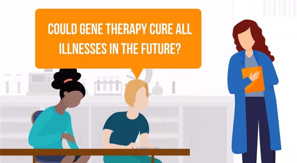Animated children asking questions about gene therapy