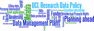 Research Data tag cloud