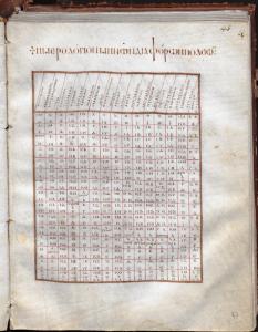 January table of the Florence 'hemerologion' © Firenze, Biblioteca Medicea Laurenziana, Ms. Plut, 28.26