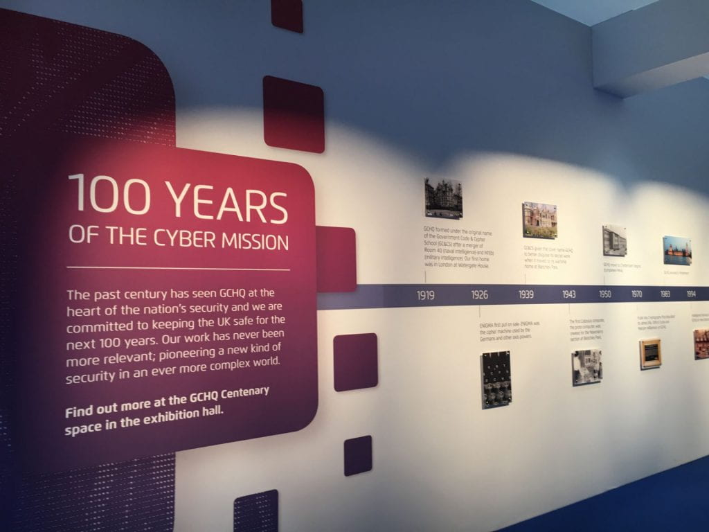 Timeline of 100 Years of the Cyber Mission
