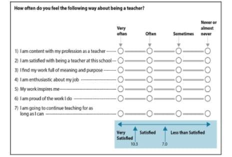 chart2tg