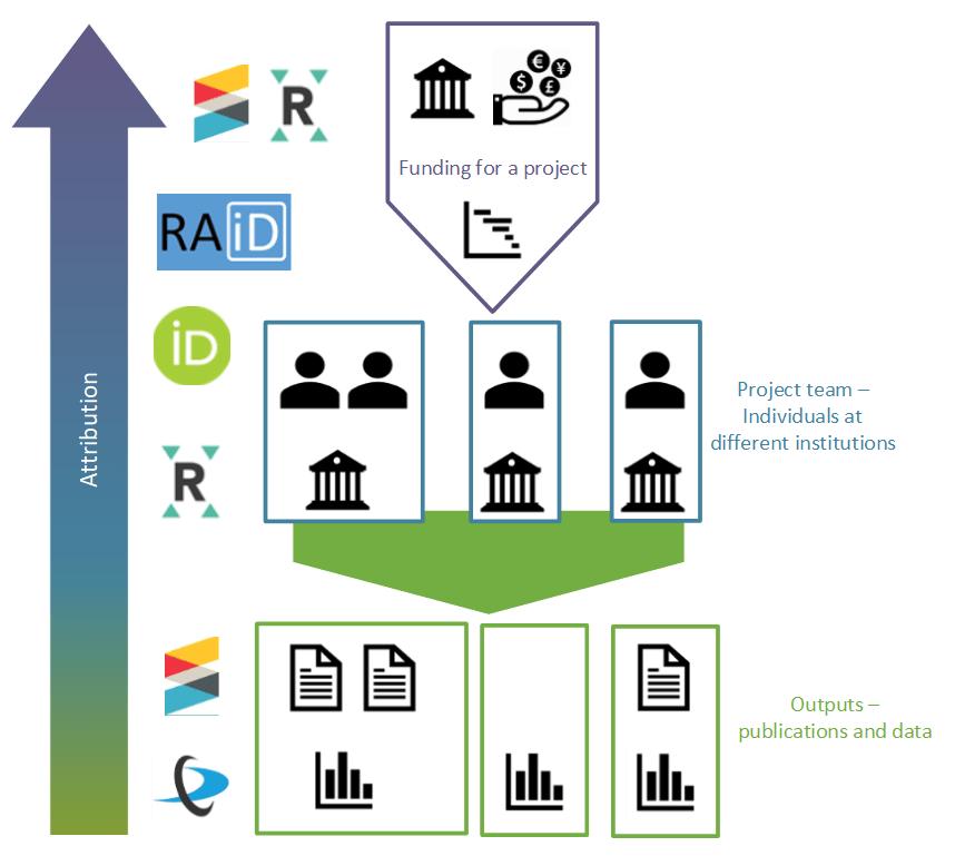 PIDs diagram