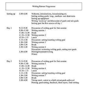 Image of the writing retreat structure from: Murray, R., & Newton, M. (2009). Writing Retreat as Structured Intervention: Margin or Mainstream? Higher Education Research & Development, 28(5), 541–553. https://doi.org/10.1080/07294360903154126