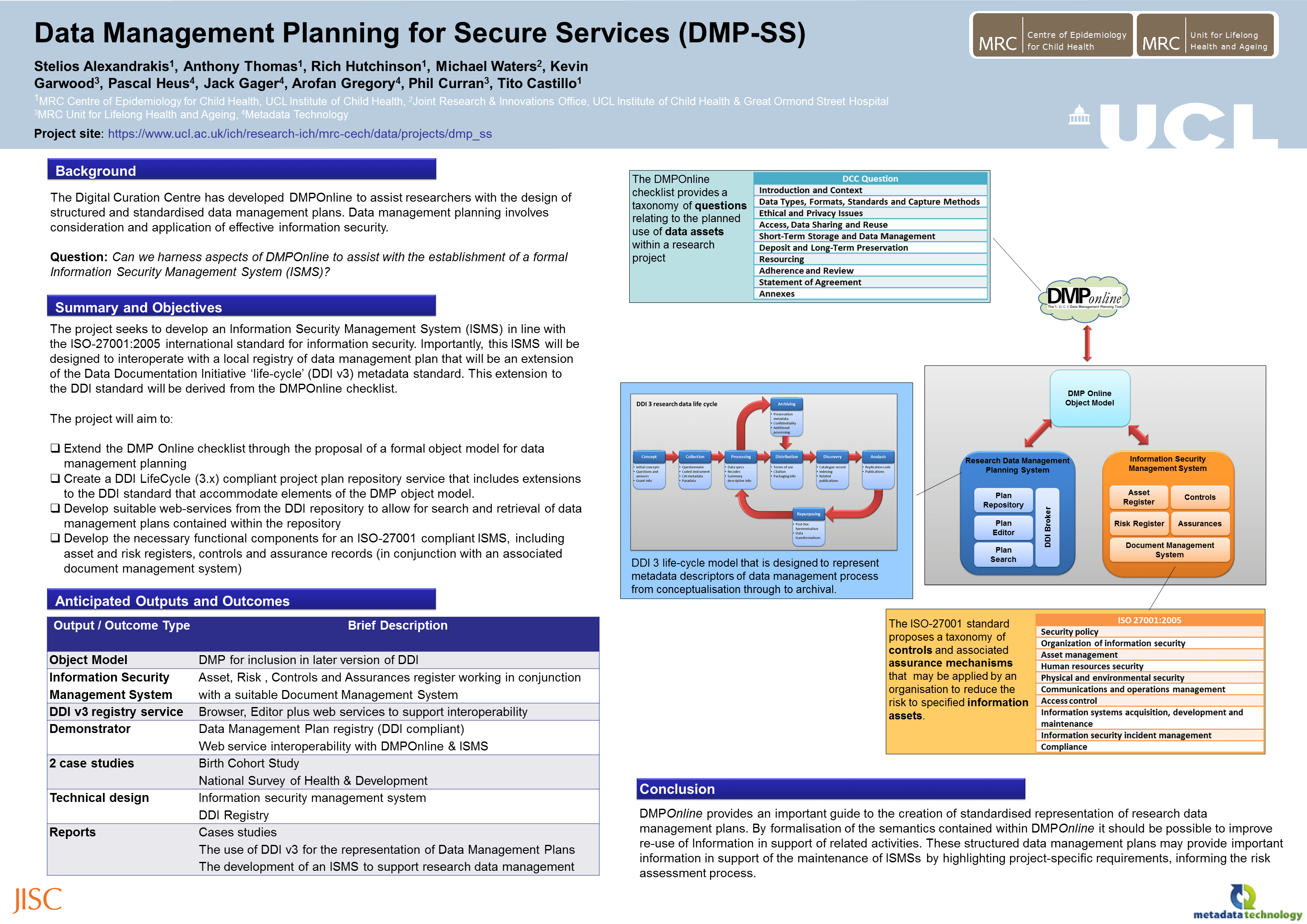 Ucl Data Management Planning For Secure Services Dmp Ss