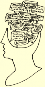 Image of head with speech bubbles in it