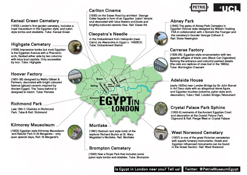 Map of places in London with Egyptian Influence