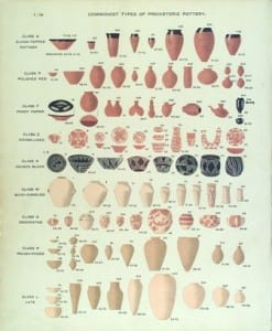 Flinders Petrie's classification of pottery. Frontispiece of Diospolis Parva (1901). Courtesy of the Egypt Exploration Society.