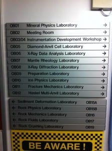 A list of some of Earth Science's Labs