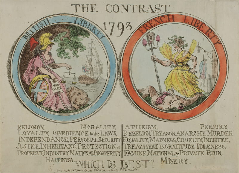 French and British concepts of liberty during the French Revolution presented in contrasted