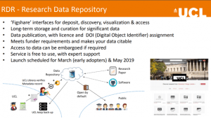 Diagram of UCL's new data Repository