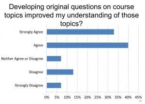 feedback_understanding