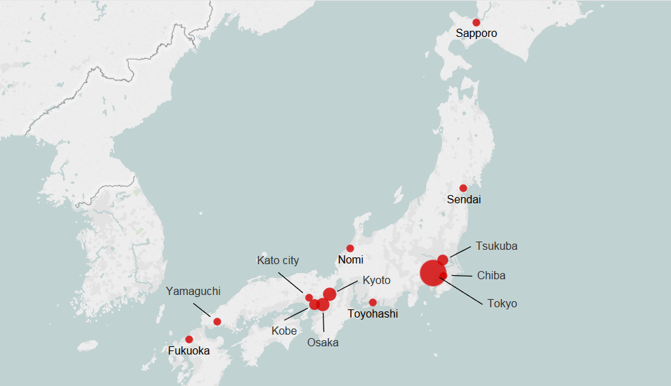 Non-exhaustive map of UCL collaborations in Japan