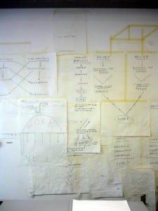 Methods Room2