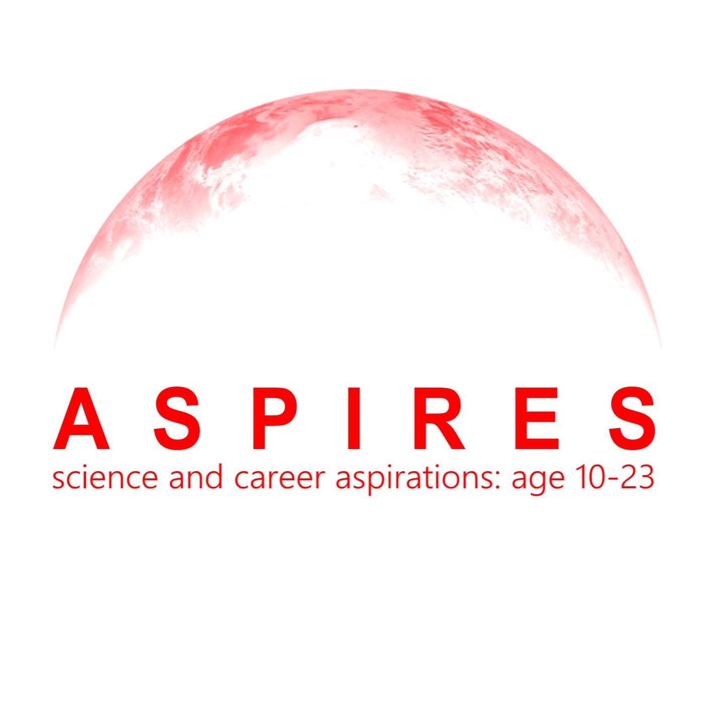 ASPIRES reseach project blog
