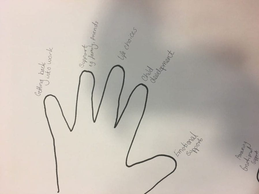 Skilled hands exercise: What's important to you as a participant in the FNP?
