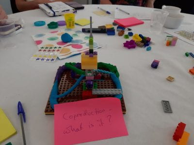 "Here's Mandy's abstract and colourful Lego sculpture! A post-it shares the caption: ""Co-production - what is it?"""