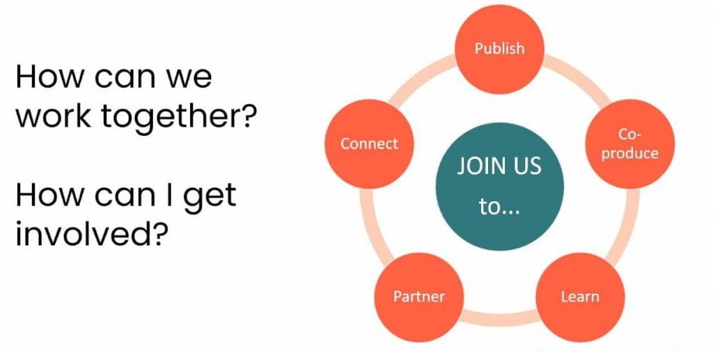 A slide showing a circle that says 'Join us to...' with 5 other circles around that say - publish, learn, co-produce, connect,