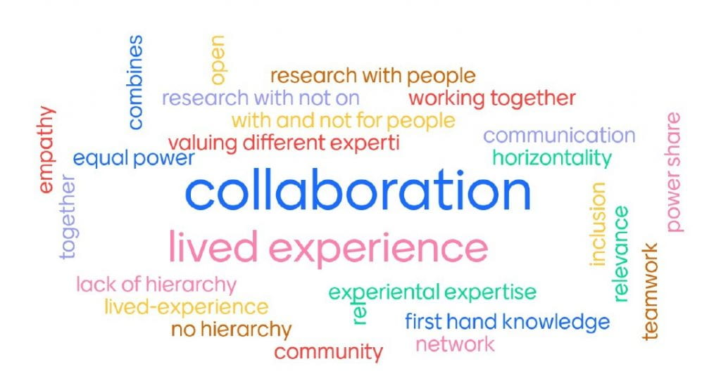 A first word cloud image from Mentimeter.com which shows the 2 words people chose the most - collaboration and lived experience