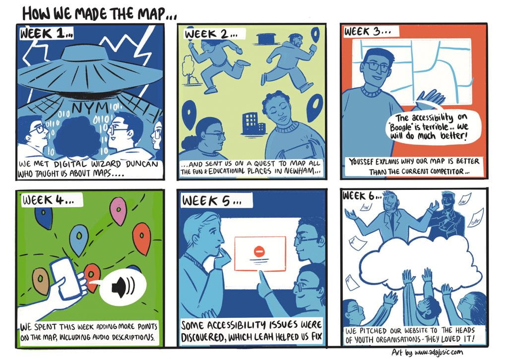 "Image of a colourful comic strip with 6 sections. Illustrations accompany text to convey the process of working on the project. From top left to bottom right the text says 'how we made the map... Week 1... We met digital wizard Duncan who taught us about maps... Week 2... ...And sent us on a quest to map all the fun & educational places in Newham... Week 3... Youssef explains why our map is better than the current competitor... ""the accessibility on ""boogle"" is terrible... we will do much better!"" Week 4... We spent this week adding more points on the map, including audio descriptions. Week 5... Some accessibility issues were discovered, which Leah helped us fix. Week 6... We pitched our website to the heads of youth organisations - they loved it!"