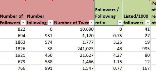 detail of influence metrics spreadsheet