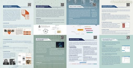 From Digital Library to Digital Humanities - The Practice of Shanghai Library (inside)